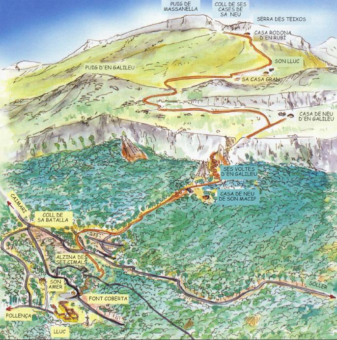 itinerari-de-la-neu